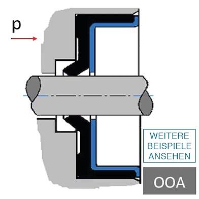 Dichtung - OOA