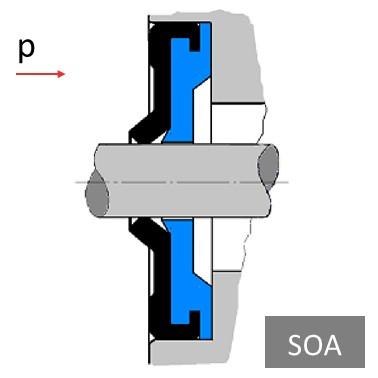 Dichtung SOA Alternative Gleitringdichtung face seal